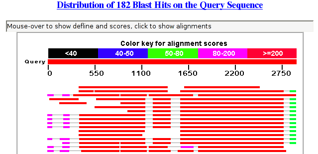 182_hits.png