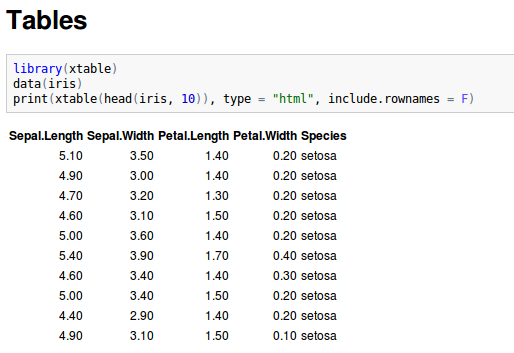 Custom CSS for HTML generated using RStudio (1/2)