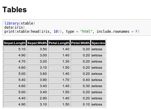 Custom CSS for HTML generated using RStudio (2/2)
