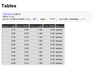 rstudio table2