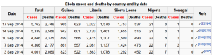 Ebola virus epidemic in West Africa   Wikipedia  the free encyclopedia