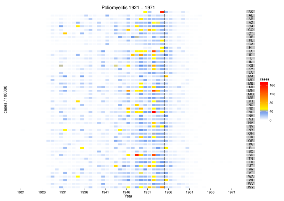 Polio cases, geom_rect, new palette