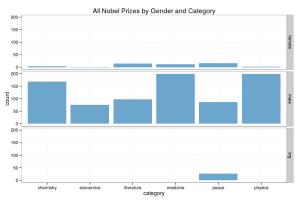 gender-category-1