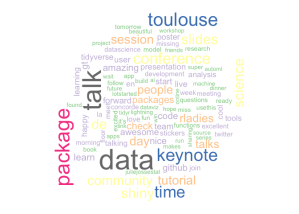 Twitter coverage of the useR! 2019 conference